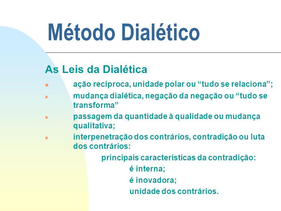 Método Dialético As Leis da Dialética n ação recíproca, unidade polar ou tudo se relaciona; n mudança dialética, negação da negação ou tudo se transfo