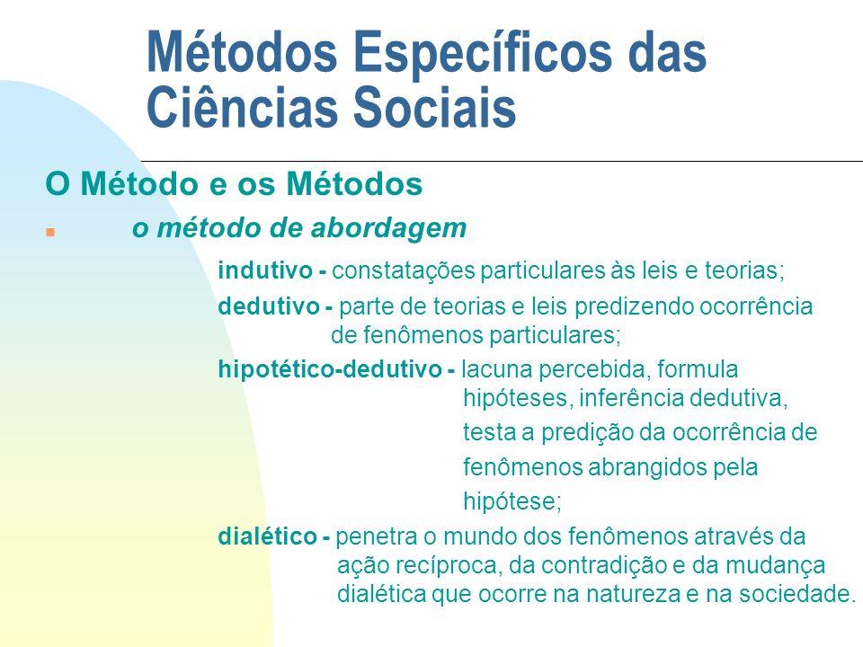 Métodos Específicos das Ciências Sociais O Método e os Métodos n o método de abordagem indutivo - constatações particulares às leis e teorias; dedutiv