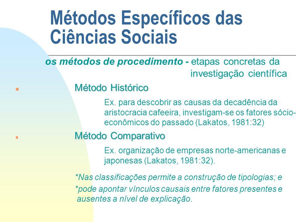 Métodos Específicos das Ciências Sociais os métodos de procedimento - etapas concretas da investigação científica Método Histórico n Método Histórico