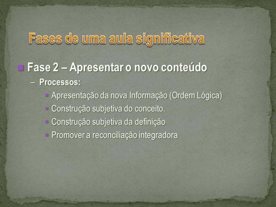 Fase 2 – Apresentar o novo conteúdo Fase 2 – Apresentar o novo conteúdo – Processos: Apresentação da nova Informação (Ordem Lógica) Apresentação da nova Informação (Ordem Lógica) Construção subjetiva do conceito.