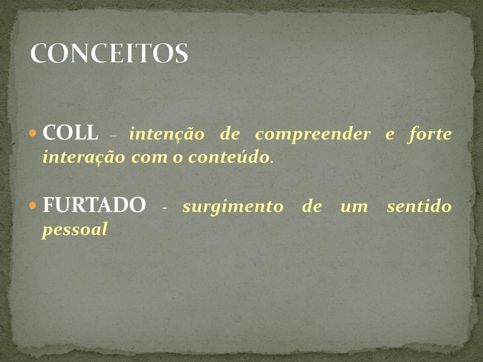 COLL – intenção de compreender e forte interação com o conteúdo.