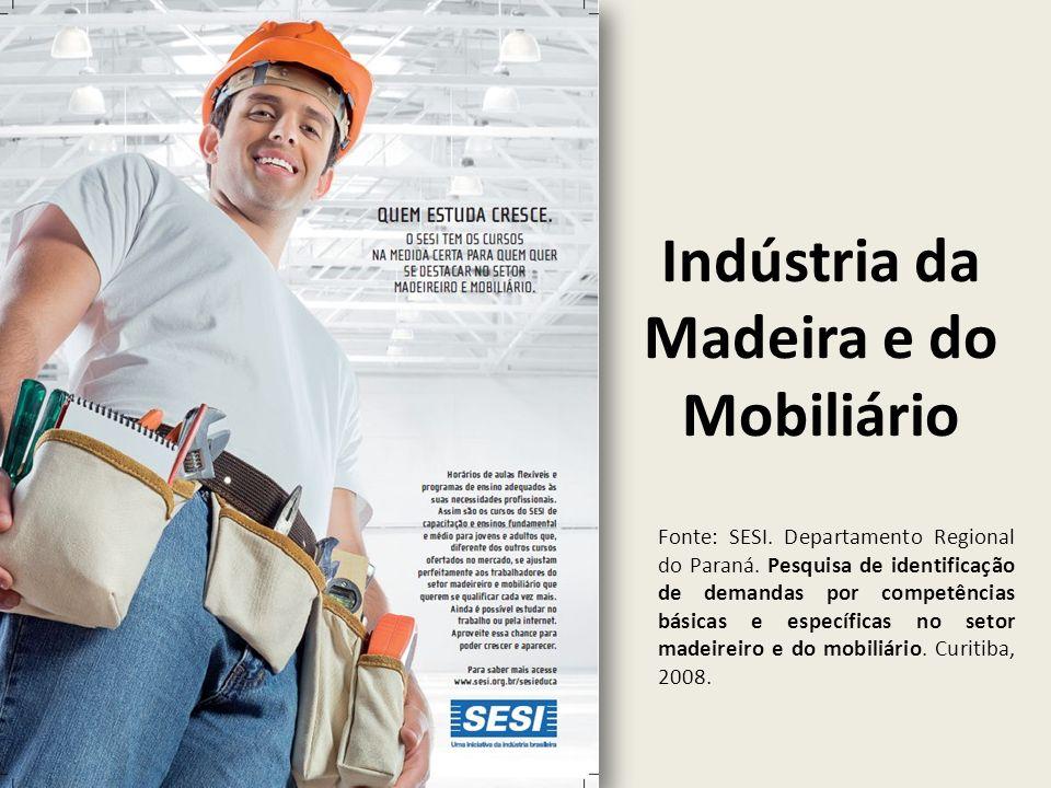 Indústria da Madeira e do Mobiliário Fonte: SESI. Departamento Regional do Paraná. Pesquisa de identificação de demandas por competências básicas e es