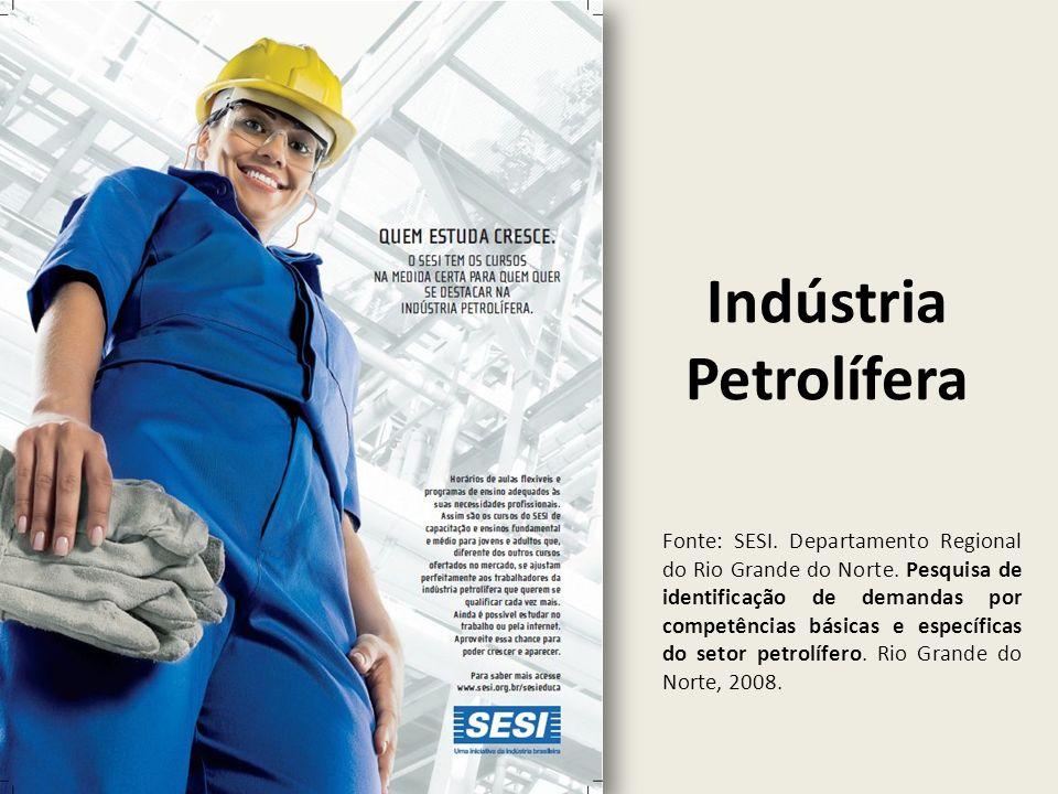 Indústria Petrolífera Fonte: SESI. Departamento Regional do Rio Grande do Norte. Pesquisa de identificação de demandas por competências básicas e espe