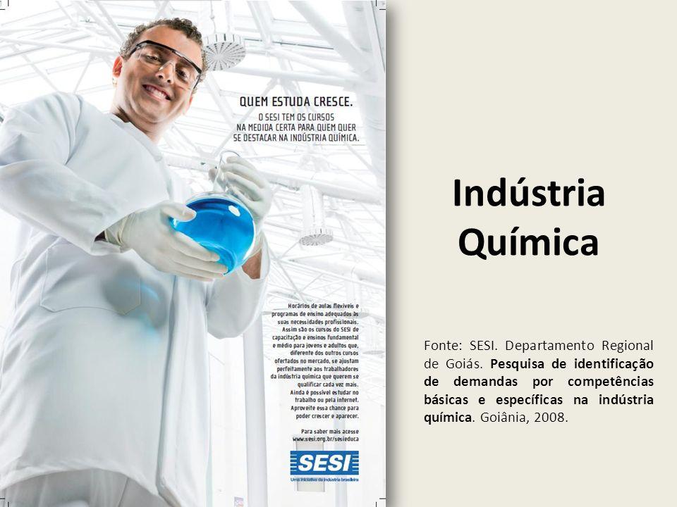 Indústria Química Fonte: SESI. Departamento Regional de Goiás. Pesquisa de identificação de demandas por competências básicas e específicas na indústr