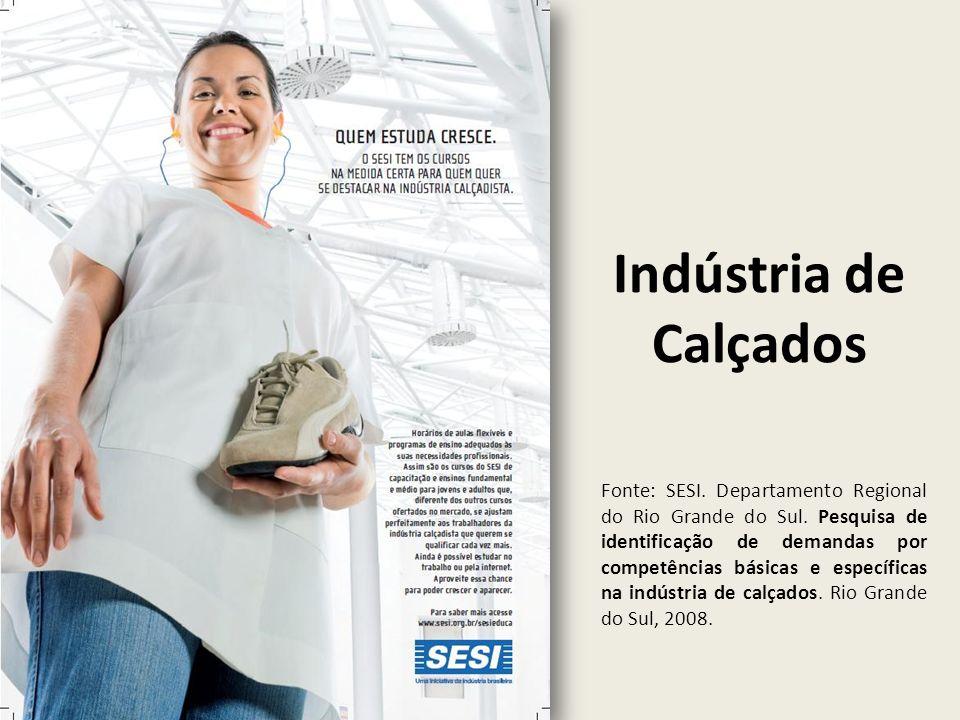 Indústria de Calçados Fonte: SESI. Departamento Regional do Rio Grande do Sul. Pesquisa de identificação de demandas por competências básicas e especí