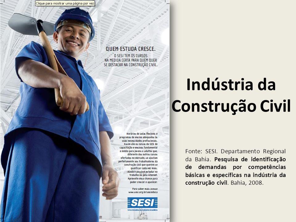 Indústria da Construção Civil Fonte: SESI. Departamento Regional da Bahia. Pesquisa de identificação de demandas por competências básicas e específica