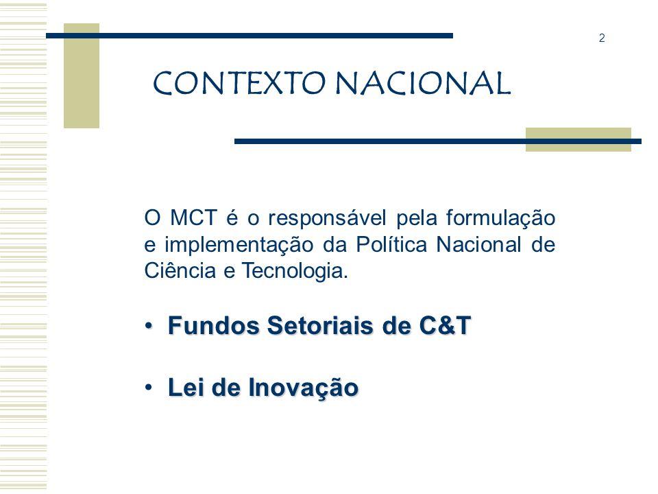 O contexto nacional e estadual de C, T e I como pano de fundo para a construção de um Sistema Municipal 1ª Pré-Conferência Municipal de C, T e I Linha
