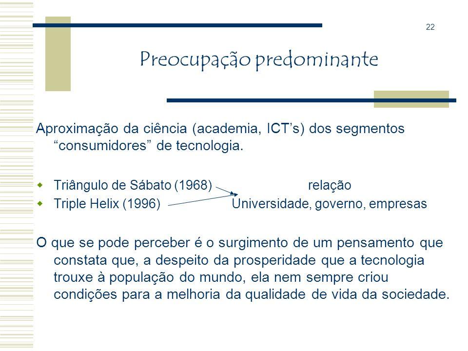 Preocupação predominante Aproximação da ciência (academia, ICTs) dos segmentos consumidores de tecnologia. Triângulo de Sábato (1968) relação Triple H