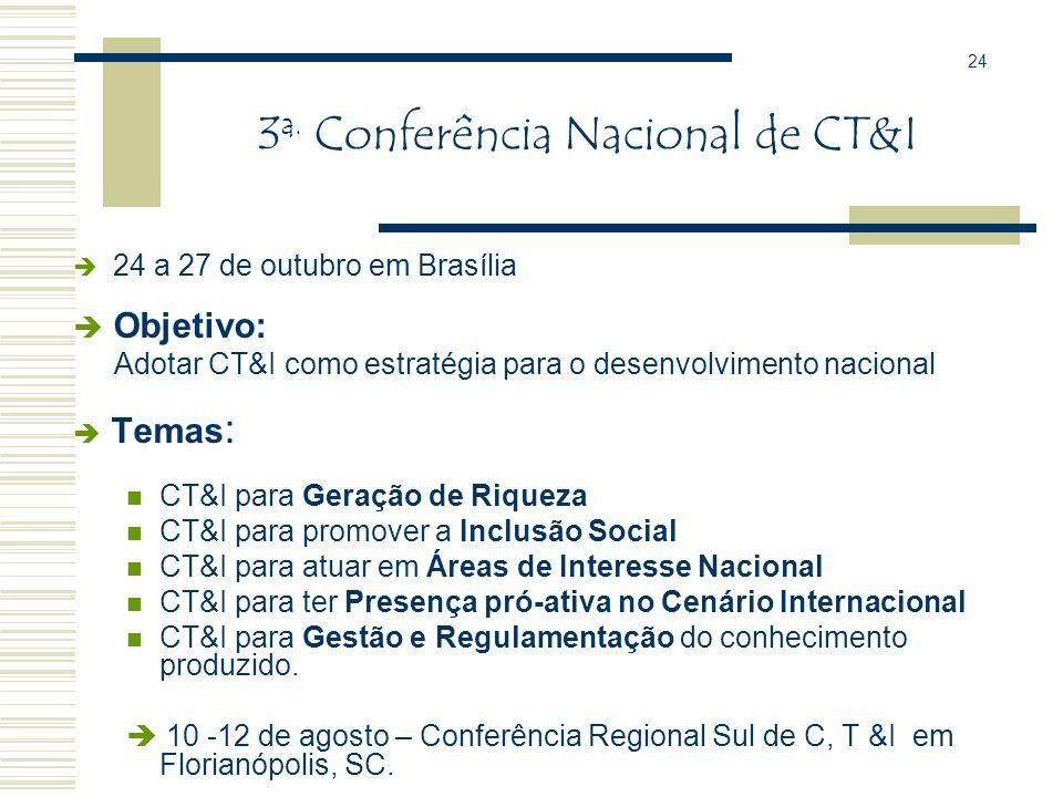 Exemplos Brasília, 9 a 11/12/04 – CGEE – Seminário Internacional Ciência, Tecnologia e Sociedade – Novos Modelos de Governança; MG – Universidade Vale