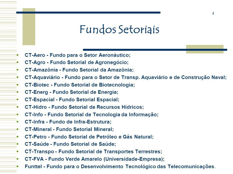 Fundos Setoriais de C&T O que são: Instrumentos de financiamento de projetos de P,D&I em setores da economia; Seu objetivo é garantir a estabilidade d