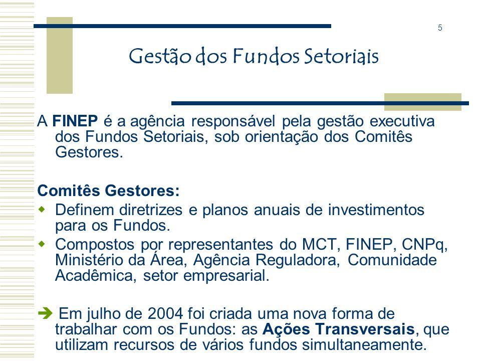 Fundos Setoriais CT-Aero - Fundo para o Setor Aeronáutico; CT-Agro - Fundo Setorial de Agronegócio; CT-Amazônia - Fundo Setorial da Amazônia; CT-Aquav