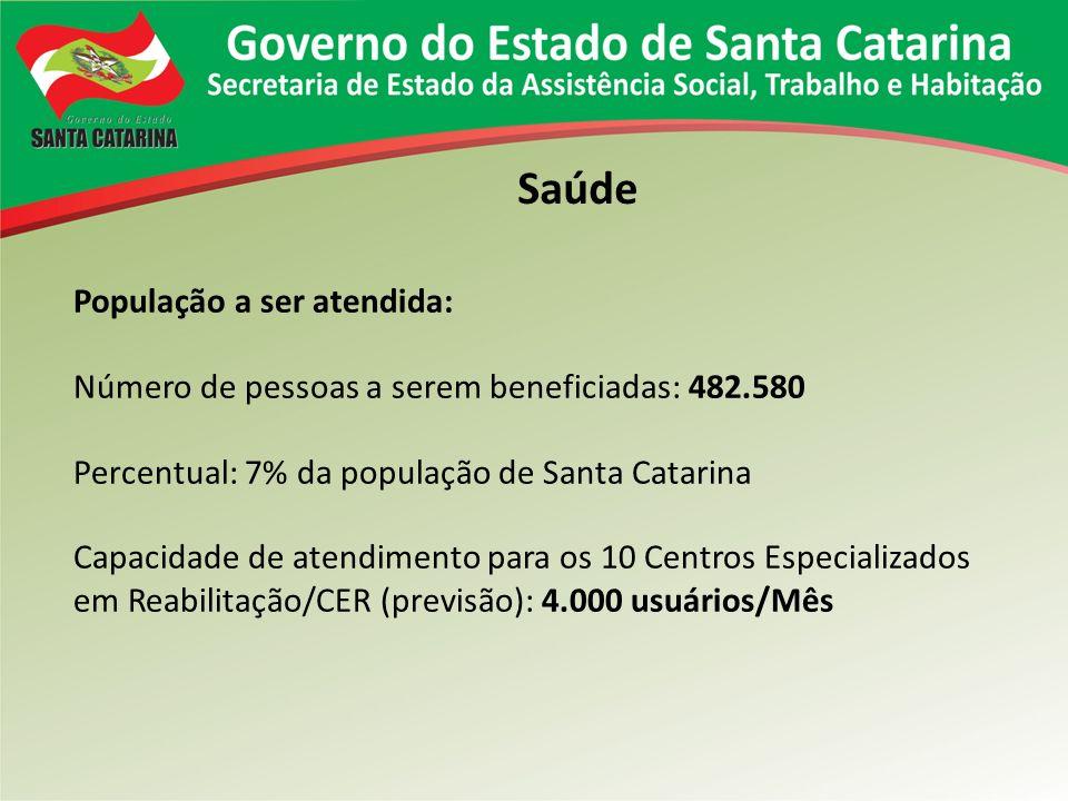 População a ser atendida: Número de pessoas a serem beneficiadas: 482.580 Percentual: 7% da população de Santa Catarina Capacidade de atendimento para os 10 Centros Especializados em Reabilitação/CER (previsão): 4.000 usuários/Mês Saúde