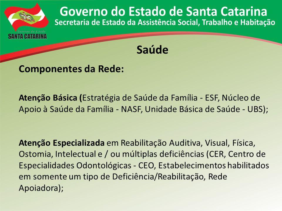 Componentes da Rede: Atenção Básica (Estratégia de Saúde da Família - ESF, Núcleo de Apoio à Saúde da Família - NASF, Unidade Básica de Saúde - UBS);