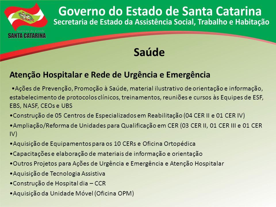 Atenção Hospitalar e Rede de Urgência e Emergência Ações de Prevenção, Promoção à Saúde, material ilustrativo de orientação e informação, estabelecime