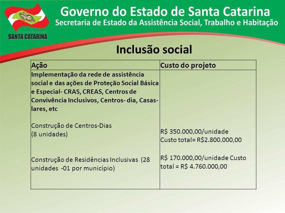 AçãoCusto do projeto Implementação da rede de assistência social e das ações de Proteção Social Básica e Especial- CRAS, CREAS, Centros de Convivência Inclusivos, Centros- dia, Casas- lares, etc Construção de Centros-Dias (8 unidades) Construção de Residências Inclusivas (28 unidades -01 por município) R$ 350.000,00/unidade Custo total= R$2.800.000,00 R$ 170.000,00/unidade Custo total = R$ 4.760.000,00