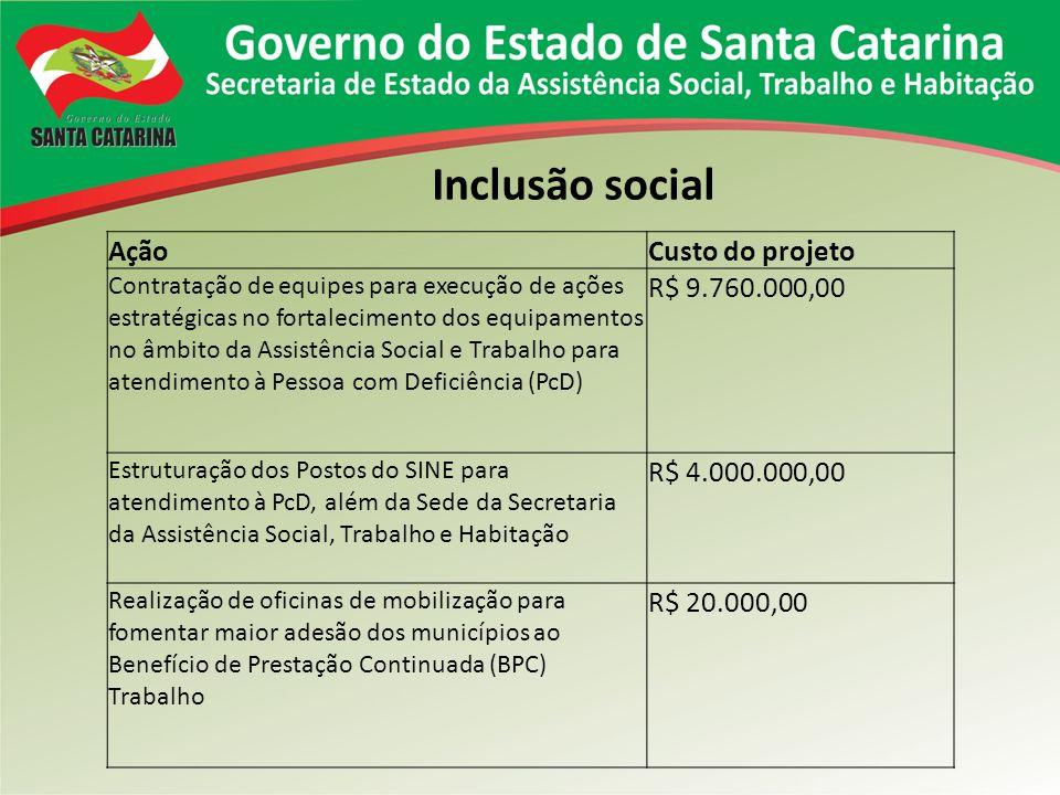 Inclusão social AçãoCusto do projeto Contratação de equipes para execução de ações estratégicas no fortalecimento dos equipamentos no âmbito da Assist