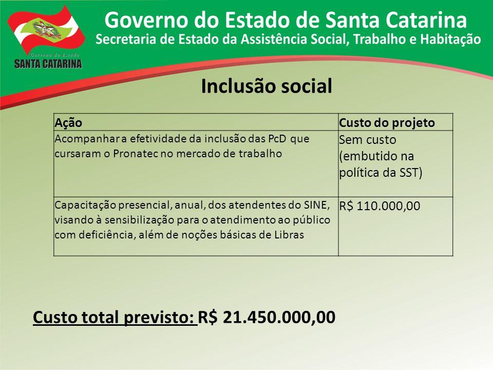 Inclusão social AçãoCusto do projeto Acompanhar a efetividade da inclusão das PcD que cursaram o Pronatec no mercado de trabalho Sem custo (embutido na política da SST) Capacitação presencial, anual, dos atendentes do SINE, visando à sensibilização para o atendimento ao público com deficiência, além de noções básicas de Libras R$ 110.000,00 Custo total previsto: R$ 21.450.000,00