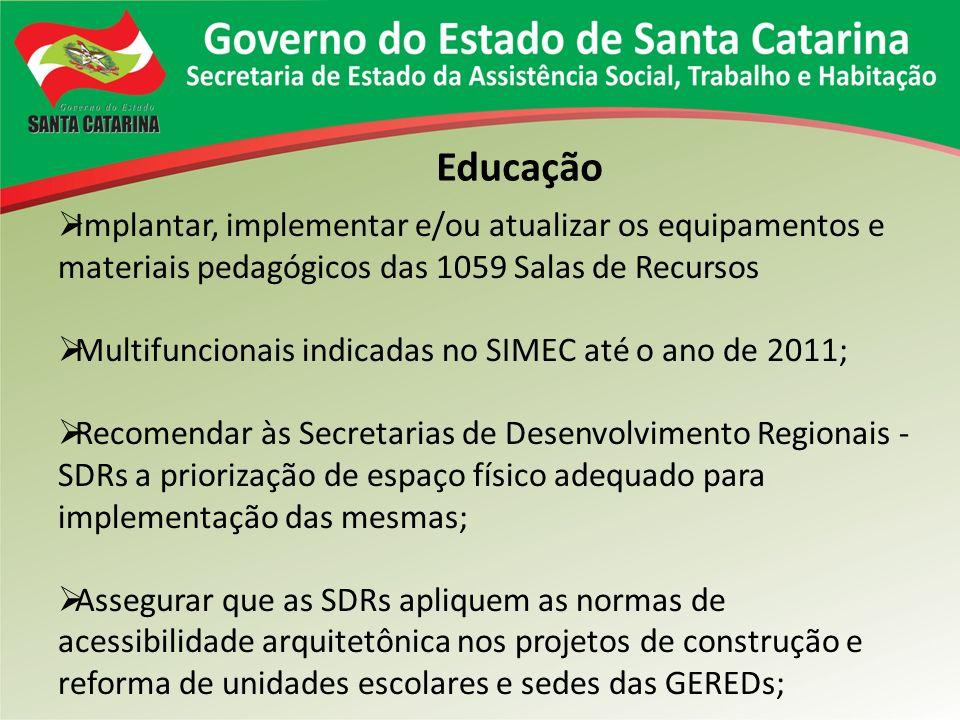 Educação Implantar, implementar e/ou atualizar os equipamentos e materiais pedagógicos das 1059 Salas de Recursos Multifuncionais indicadas no SIMEC a