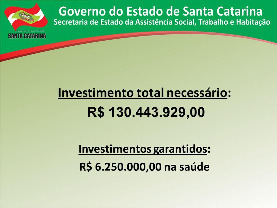 Investimento total necessário: R$ 130.443.929,00 Investimentos garantidos: R$ 6.250.000,00 na saúde