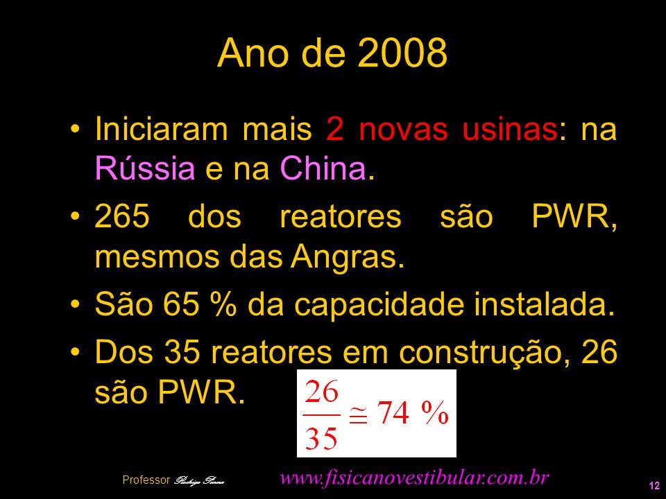 Ano de 2008 Iniciaram mais 2 novas usinas: na Rússia e na China. 265 dos reatores são PWR, mesmos das Angras. São 65 % da capacidade instalada. Dos 35