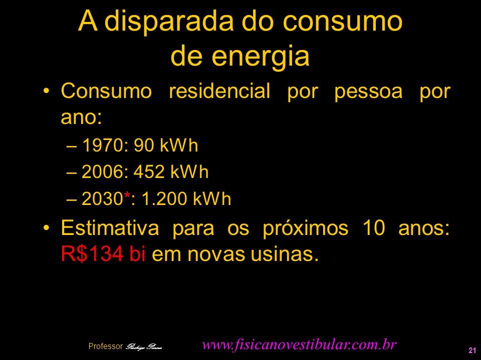 A disparada do consumo de energia Consumo residencial por pessoa por ano: –1970: 90 kWh –2006: 452 kWh –2030*: 1.200 kWh Estimativa para os próximos 1