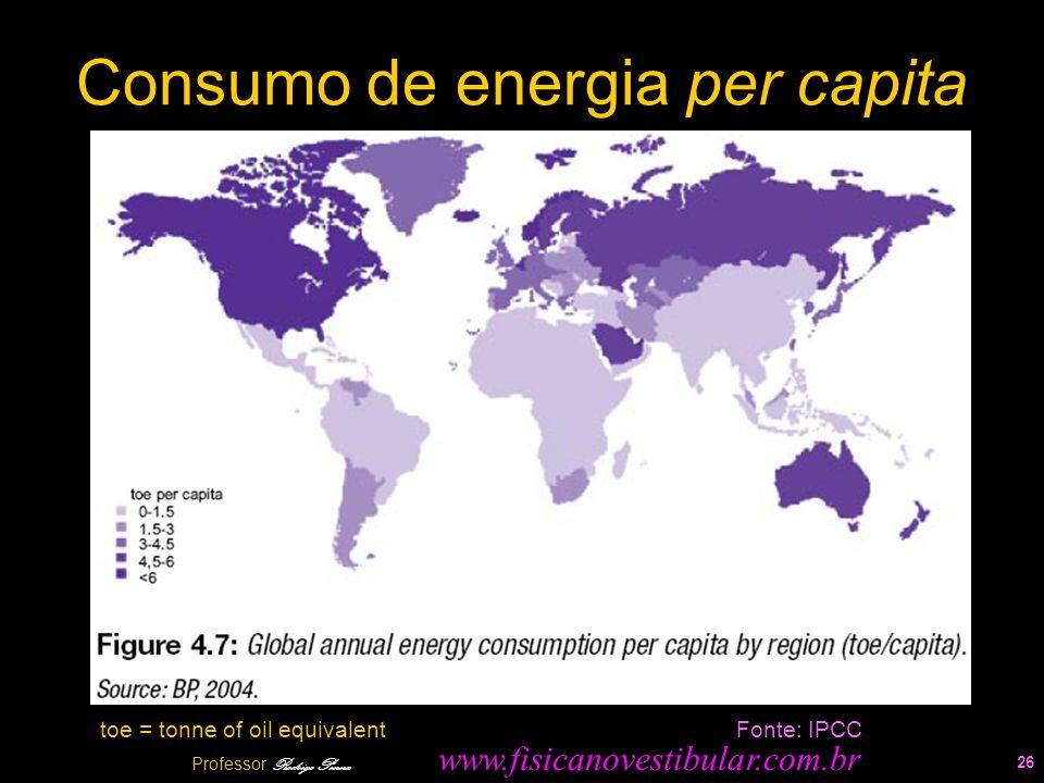 Consumo de energia per capita 26 Fonte: IPCCtoe = tonne of oil equivalent Professor Rodrigo Penna www.fisicanovestibular.com.br