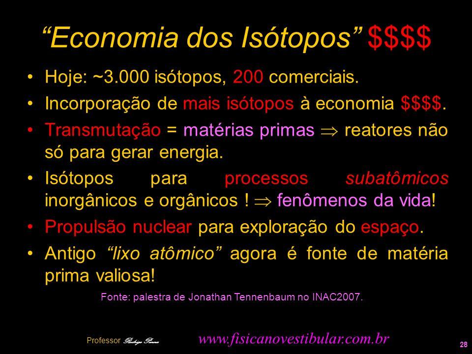 Economia dos Isótopos $$$$ Hoje: ~3.000 isótopos, 200 comerciais. Incorporação de mais isótopos à economia $$$$. Transmutação = matérias primas reator