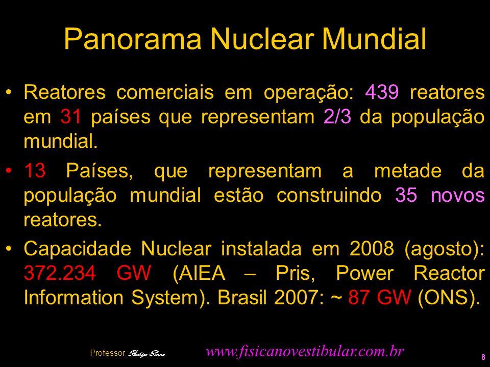 Panorama Nuclear Mundial Reatores comerciais em operação: 439 reatores em 31 países que representam 2/3 da população mundial. 13 Países, que represent