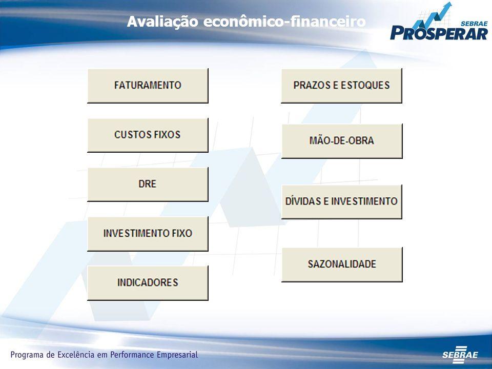 Avaliação econômico-financeiro