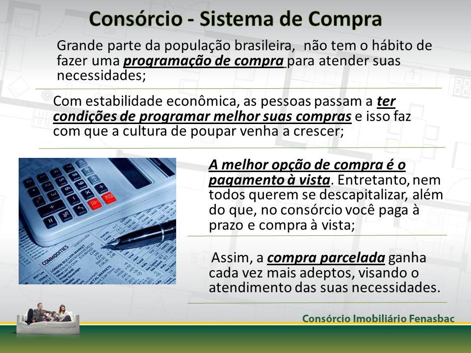 Grande parte da população brasileira, não tem o hábito de fazer uma programação de compra para atender suas necessidades; A melhor opção de compra é o pagamento à vista.
