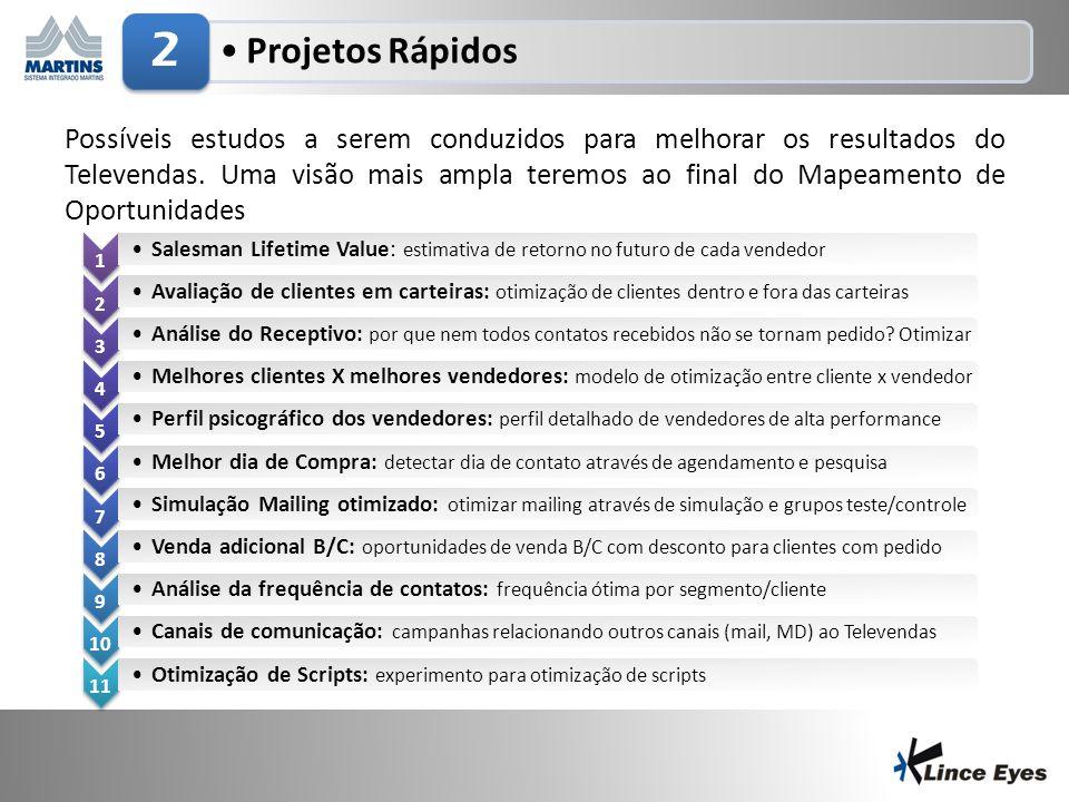 3/5/20144 Projetos Rápidos 2 Possíveis estudos a serem conduzidos para melhorar os resultados do Televendas. Uma visão mais ampla teremos ao final do