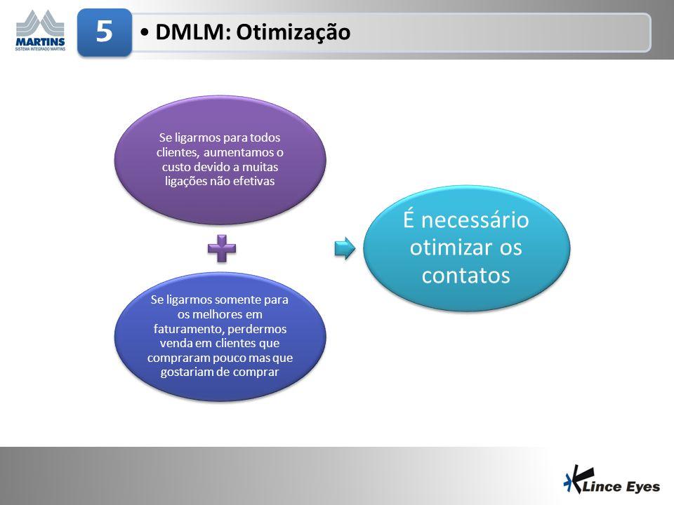 3/5/20148 DMLM: Otimização 5 Se ligarmos para todos clientes, aumentamos o custo devido a muitas ligações não efetivas Se ligarmos somente para os mel
