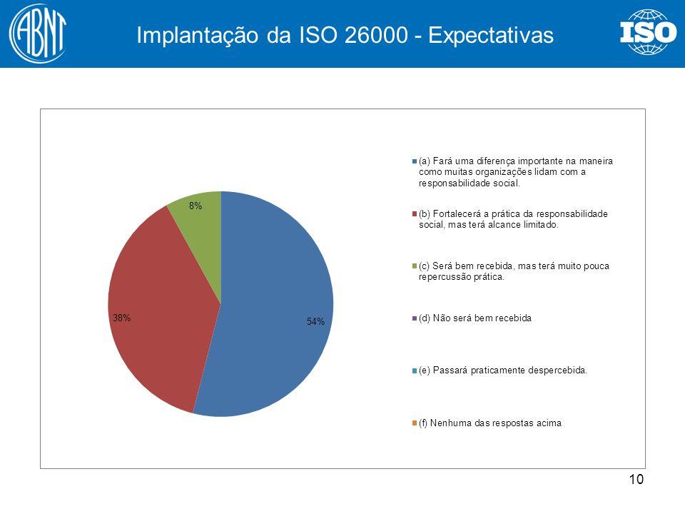 10 Implantação da ISO 26000 - Expectativas