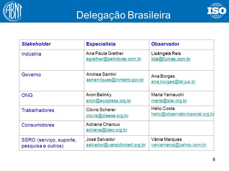 6 Delegação Brasileira Vânia Marques Vânia Marques vaniamarqs@yahoo.com.br vaniamarqs@yahoo.com.br José Salvador salvador@vanzolinicert.org.br SSRO (s