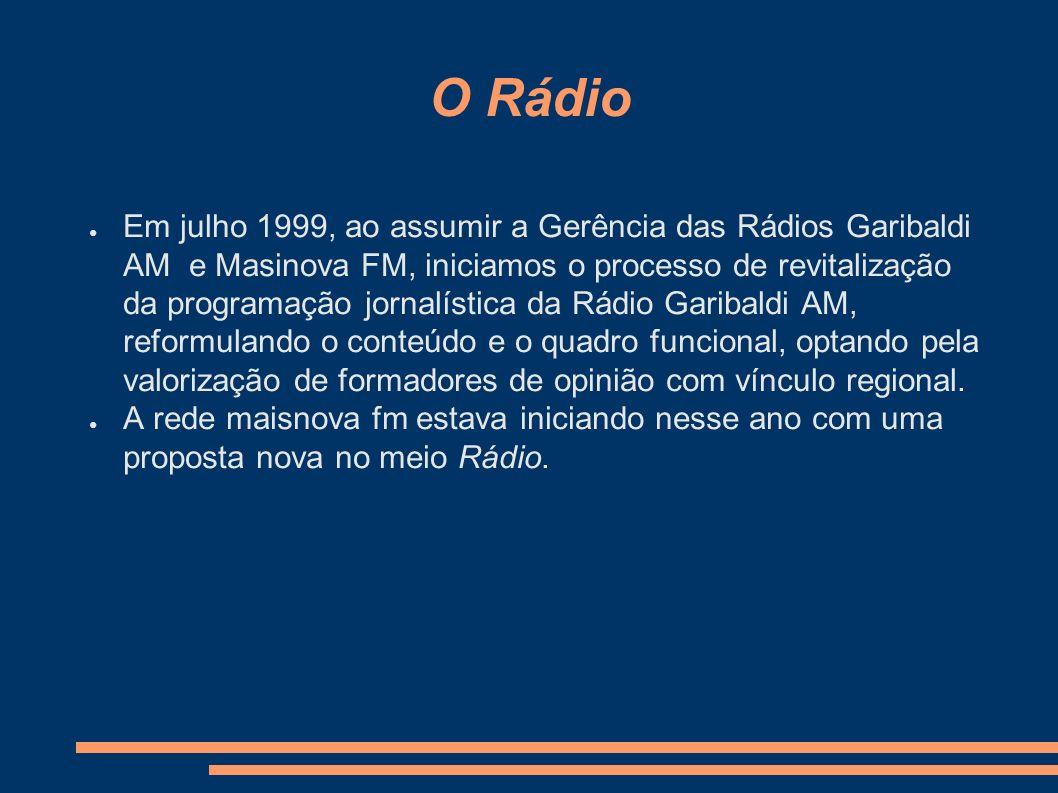 O Rádio Em julho 1999, ao assumir a Gerência das Rádios Garibaldi AM e Masinova FM, iniciamos o processo de revitalização da programação jornalística