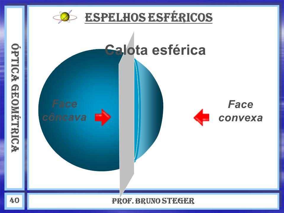 ÓPTICA GEOMÉTRICA Prof. Bruno Steger 40 ESPELHOS ESFÉRICOS Face côncava Face convexa Calota esférica