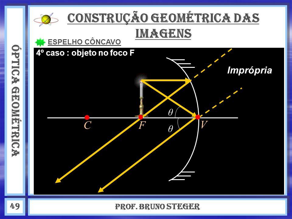 ÓPTICA GEOMÉTRICA Prof. Bruno Steger 49 Construção geométrica das imagens ESPELHO CÔNCAVO Imprópria 4º caso : objeto no foco F θ θ V FC