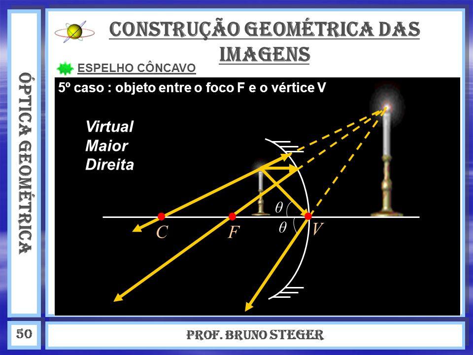 ÓPTICA GEOMÉTRICA Prof. Bruno Steger 50 Construção geométrica das imagens ESPELHO CÔNCAVO 5º caso : objeto entre o foco F e o vértice V Virtual Maior