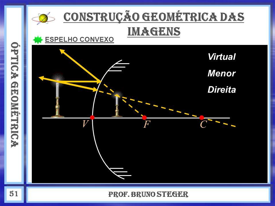 ÓPTICA GEOMÉTRICA Prof. Bruno Steger 51 Construção geométrica das imagens ESPELHO CONVEXO Virtual Menor Direita V FC