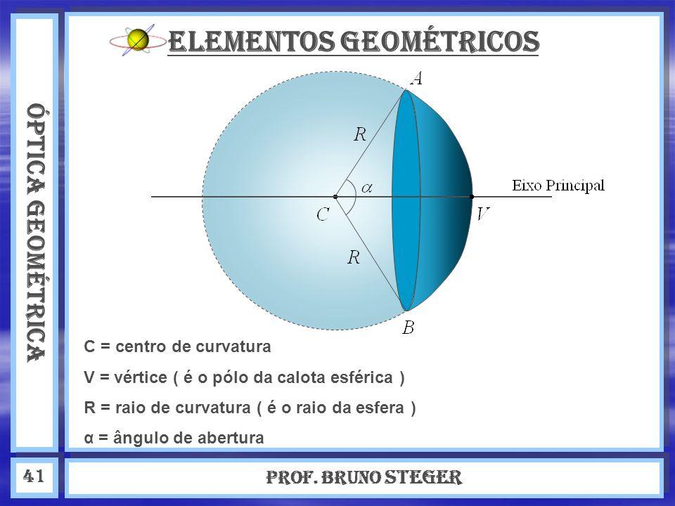 ÓPTICA GEOMÉTRICA Prof. Bruno Steger 41 ELEMENTOS GEOMÉTRICOS C = centro de curvatura V = vértice ( é o pólo da calota esférica ) R = raio de curvatur