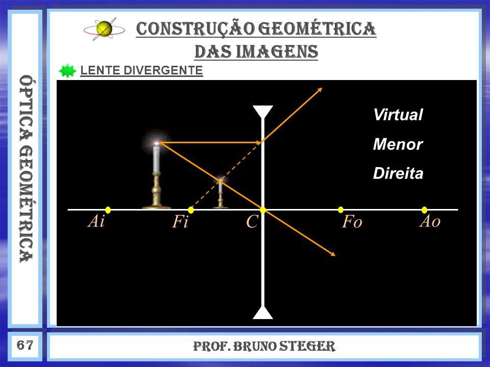 ÓPTICA GEOMÉTRICA Prof. Bruno Steger 67 CONSTRUÇÃO GEOMÉTRICA DAS IMAGENS LENTE DIVERGENTE Virtual Menor Direita Ai FiCFo Ao