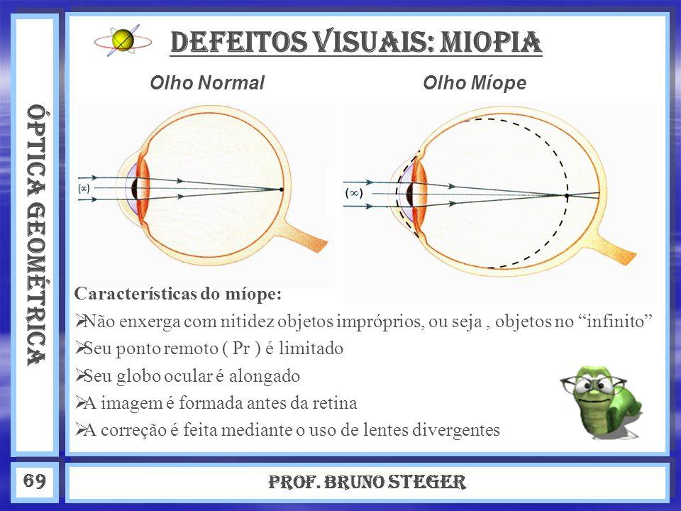 ÓPTICA GEOMÉTRICA Prof. Bruno Steger 69 DEFEITOS VISUAIS: Miopia Características do míope: N ão enxerga com nitidez objetos impróprios, ou seja, objet