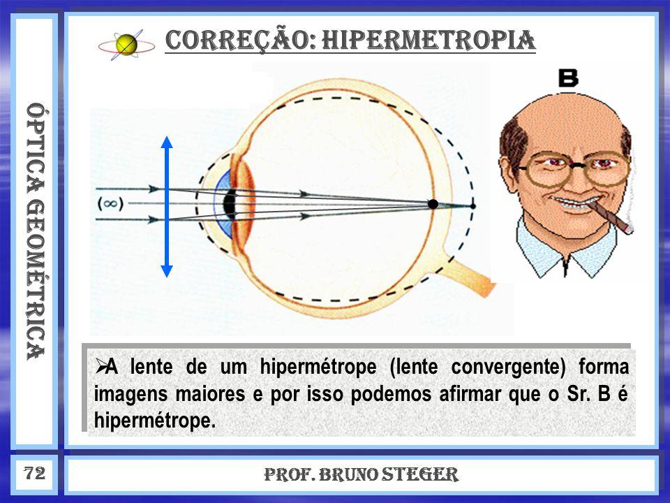ÓPTICA GEOMÉTRICA Prof. Bruno Steger 72 Correção: Hipermetropia A lente de um hipermétrope (lente convergente) forma imagens maiores e por isso podemo