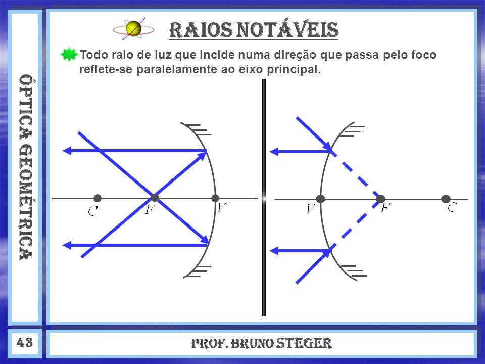 ÓPTICA GEOMÉTRICA Prof. Bruno Steger 43 RAIOS NOTÁVEIS Todo raio de luz que incide numa direção que passa pelo foco reflete-se paralelamente ao eixo p