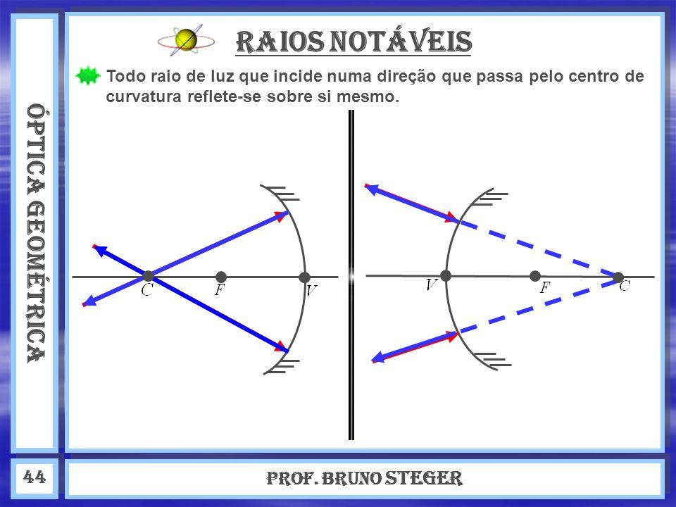 ÓPTICA GEOMÉTRICA Prof. Bruno Steger 44 RAIOS NOTÁVEIS Todo raio de luz que incide numa direção que passa pelo centro de curvatura reflete-se sobre si
