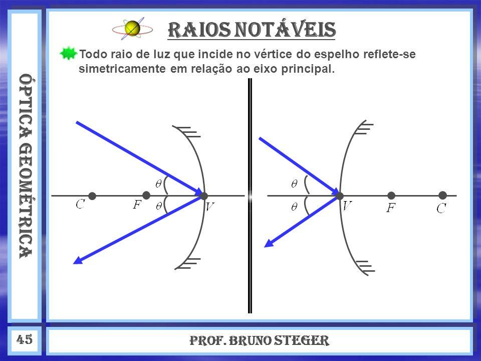 ÓPTICA GEOMÉTRICA Prof. Bruno Steger 45 RAIOS NOTÁVEIS Todo raio de luz que incide no vértice do espelho reflete-se simetricamente em relação ao eixo