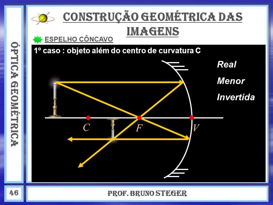 ÓPTICA GEOMÉTRICA Prof. Bruno Steger 46 Construção geométrica das imagens Real Menor Invertida 1º caso : objeto além do centro de curvatura C C VF ESP