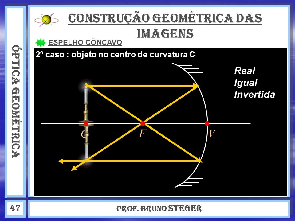 ÓPTICA GEOMÉTRICA Prof. Bruno Steger 47 Construção geométrica das imagens ESPELHO CÔNCAVO Real Igual Invertida 2º caso : objeto no centro de curvatura