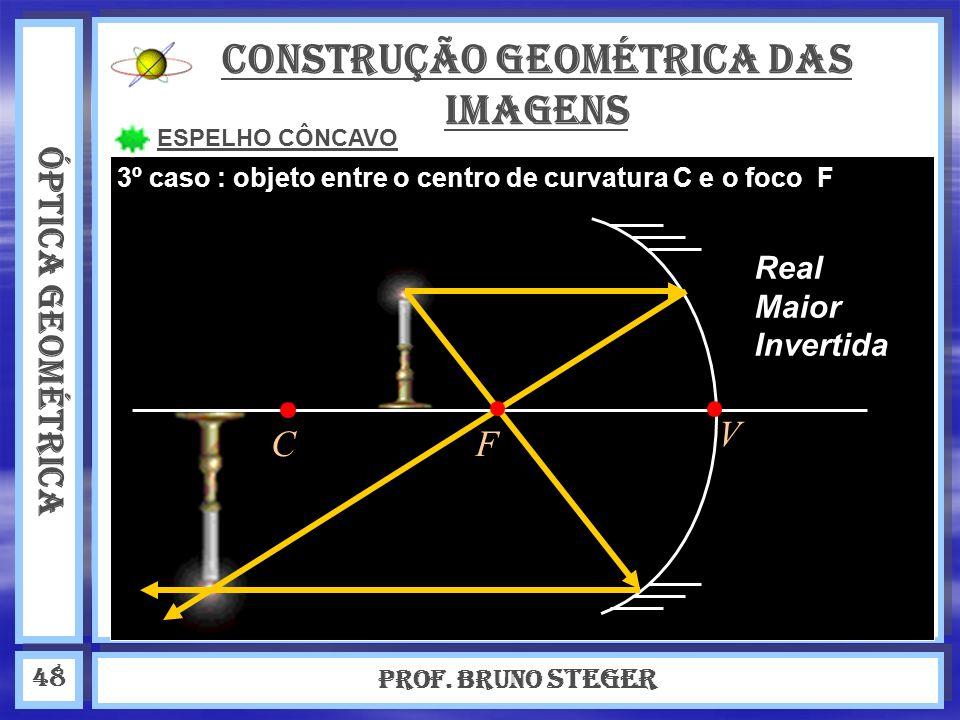 ÓPTICA GEOMÉTRICA Prof. Bruno Steger 48 Construção geométrica das imagens ESPELHO CÔNCAVO Real Maior Invertida 3º caso : objeto entre o centro de curv