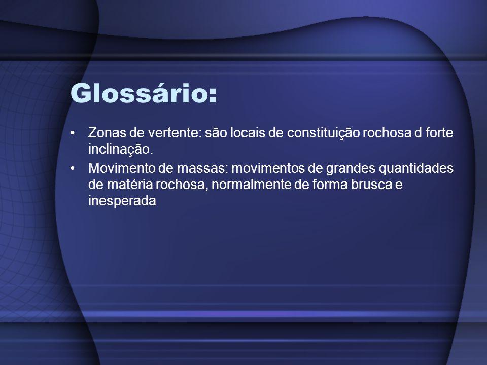 Glossário: Zonas de vertente: são locais de constituição rochosa d forte inclinação. Movimento de massas: movimentos de grandes quantidades de matéria